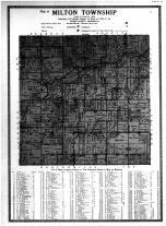 Milton Township, Dodge County 1914